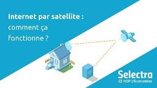 Internet par satellite : comment ça fonctionne ?
