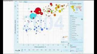 GapMinder - Population in Urban Areas