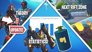 Fortnite Update TODAY! Mech News, Football Rift Beacon, Leaked POI!