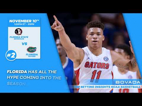 Top Betting Insights College basketball - NCAA Tournament 2020