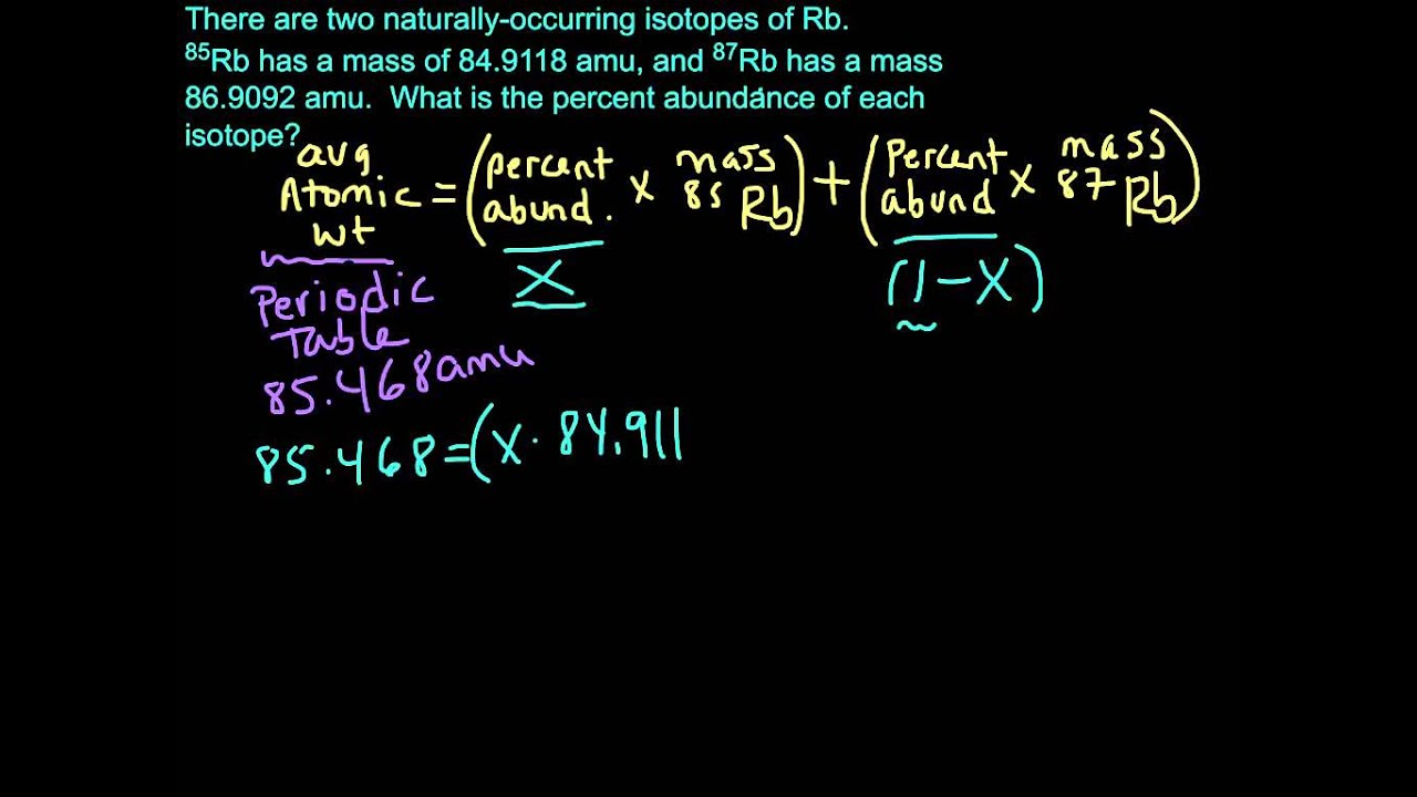 Calculating percent abundance rubidium rb isotopes example youtube ccuart Image collections
