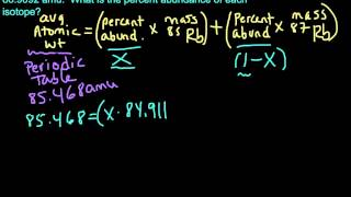 Calculating Percent Abundance Rubidium Rb Isotopes Example