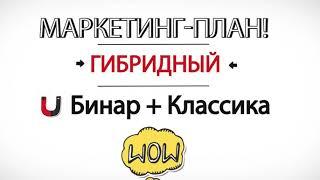 Маркетинг план компании ГЛОБАЛ ТРЕНД!