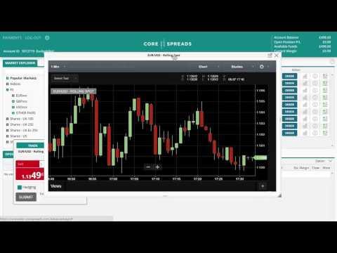 Corespreads Trading Platform Review  [2017]