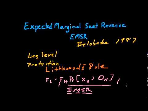 Revenue Management - EMSR - Part 1