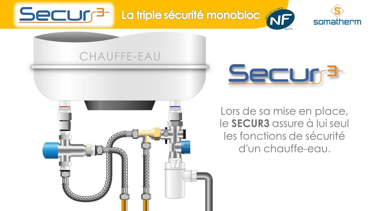 Groupe triple s curit secur3 youtube for Changer groupe securite chauffe eau