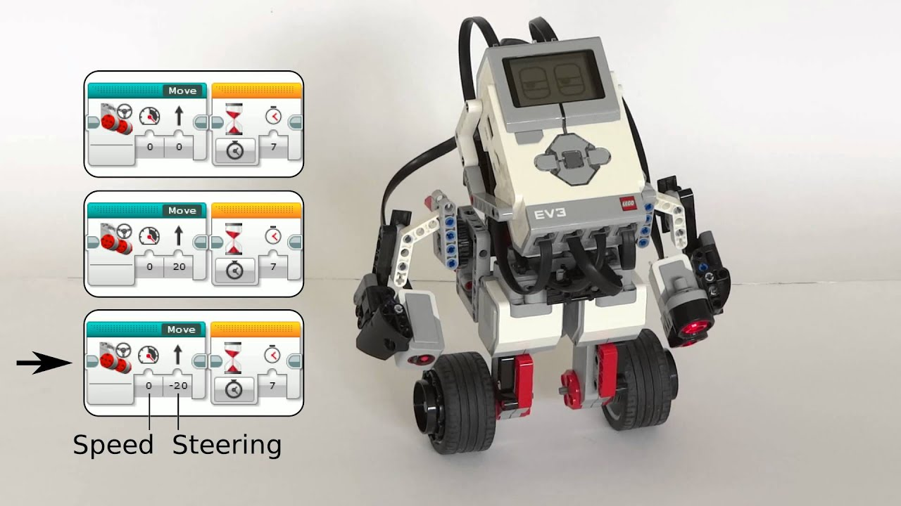 Dancing Robot Ev3 Instructions