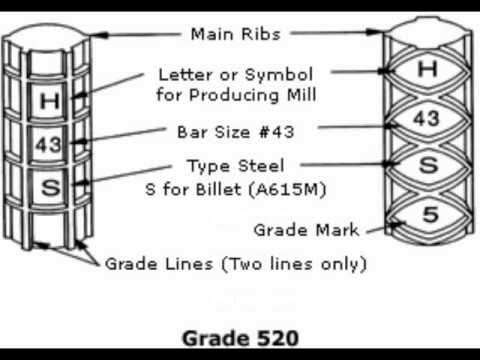 How to read rebar