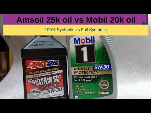 Amsoil Signature series 25k motor oil vs Mobil 1 20k motor oil Annual protection