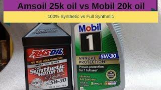 Amsoil Signature series 25k motor oil vs Mobil 1 20k motor oil Annual protection