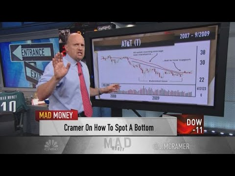 Cramer's guide to