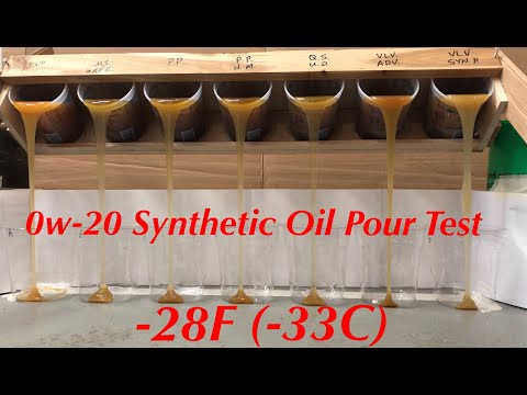 0w-20 Synthetic Motor Oil Cold Pour Test. -28F (-33C)