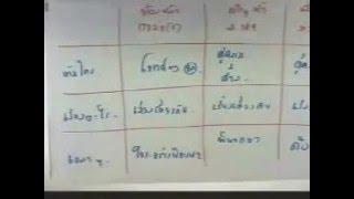 วิธีพิจารณาความแพ่ง1 (12/13) เทอม1/2558 #Sec1 รามฯ