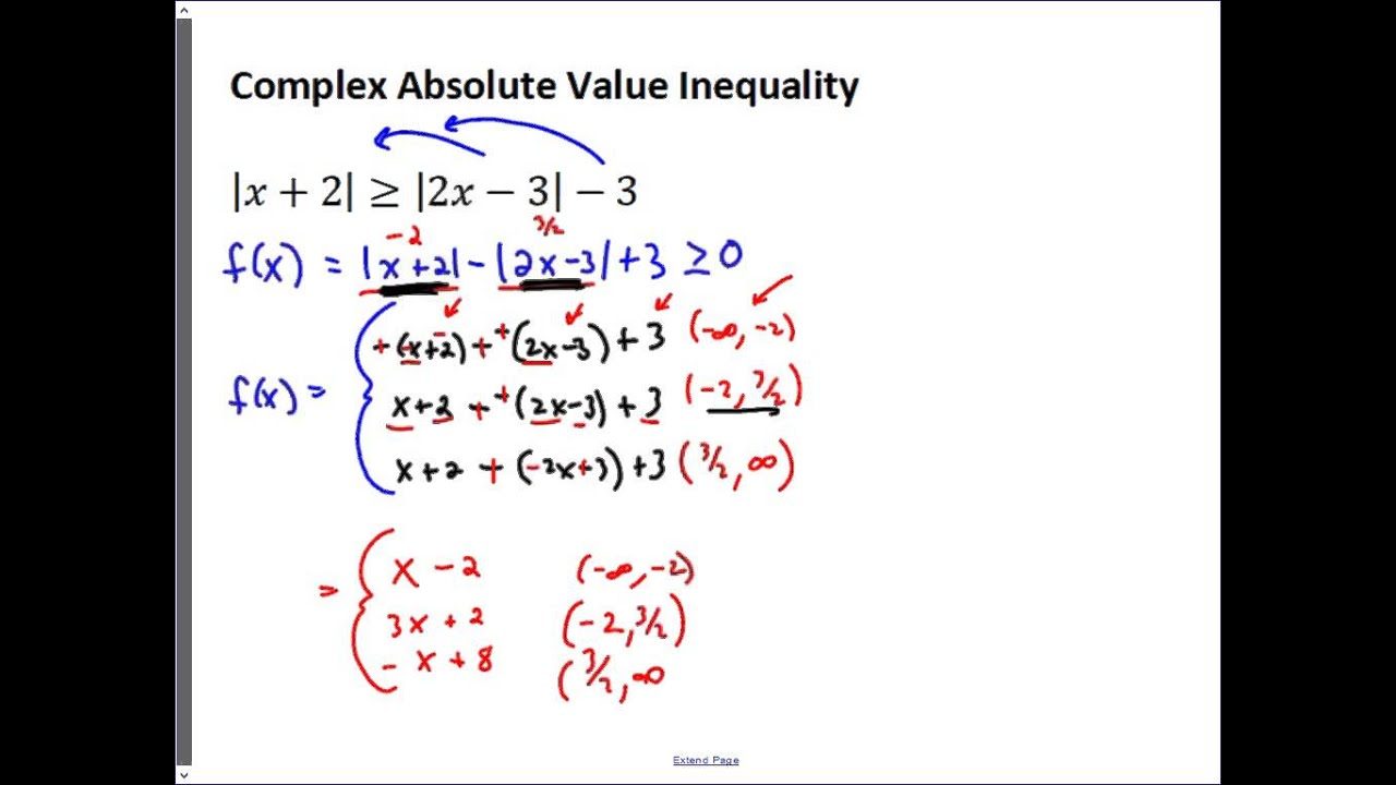 Complex Absolute Value Inequality Example 1 Youtube