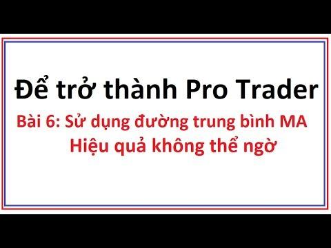 Để trở thành Pro Trader Bài 6: Sử dụng đường trung bình MA. Kỹ thuật đơn giản mà hiệu quả vô cùng