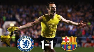 Title: chelsea vs barcelona 1-1 - all goals & extended highlights ucl 07/05/2009 hd the former blues midfielder feels italian's future at club is u...