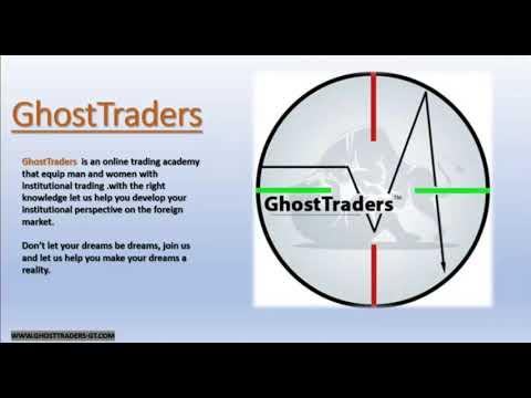Institutional Trading [Mentorship Trading Setup Reviews]
