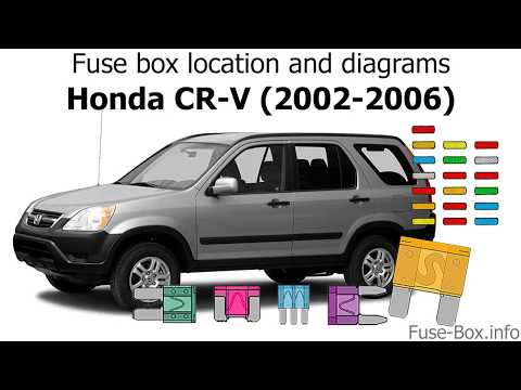 [SODI_2457]   Fuse box location and diagrams: Honda CR-V (2002-2006) - YouTube | 2006 Honda Cr V Fuse Box |  | YouTube
