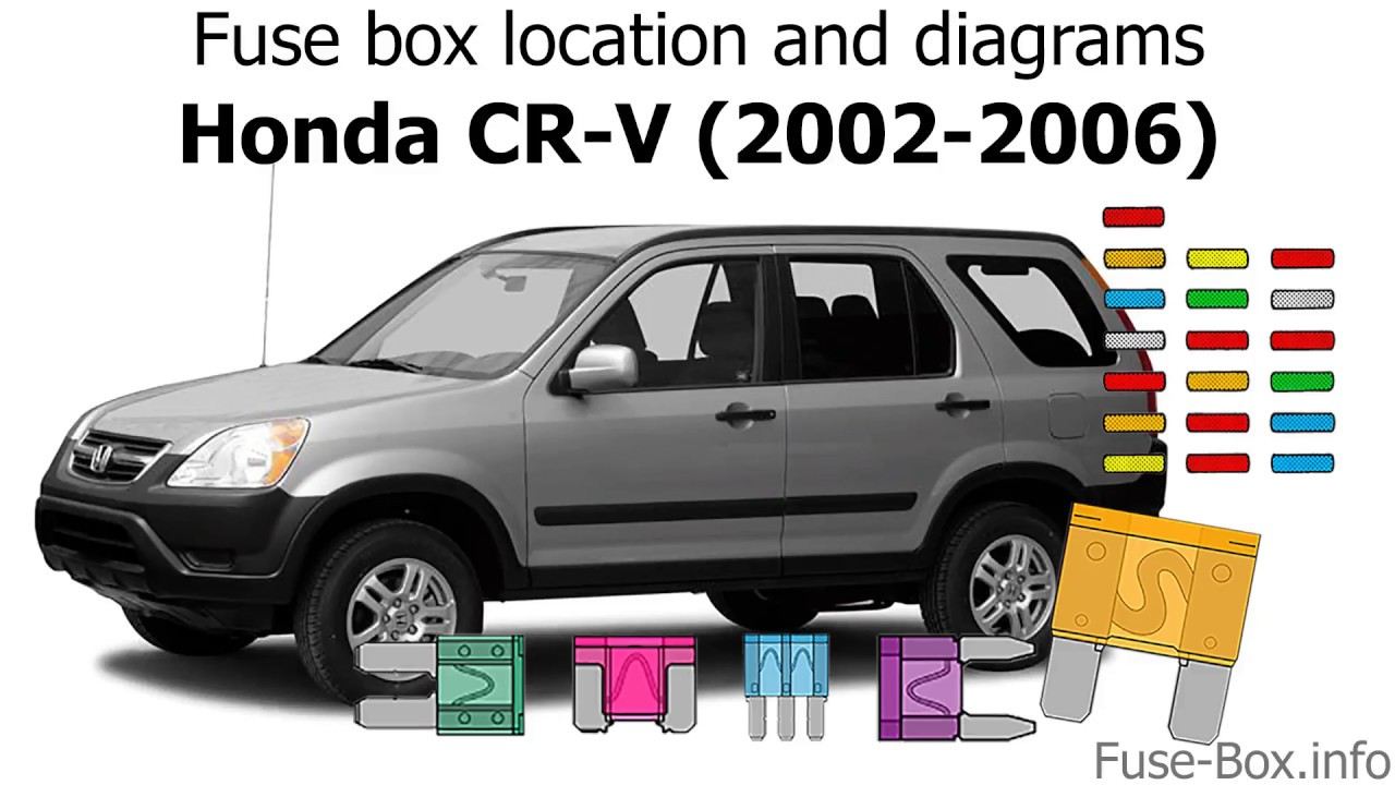 medium resolution of fuse box location and diagrams honda cr v 2002 2006 youtube 2002 honda crv under dash fuse box 2002 honda crv fuse box