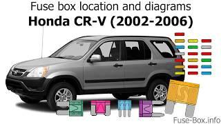 fuse box location and diagrams: honda cr-v (2002-2006) - youtube  youtube