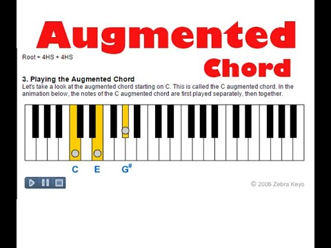 Chords for Advanced