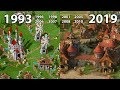 Evolution of THE SETTLERS Games 1993 - 2