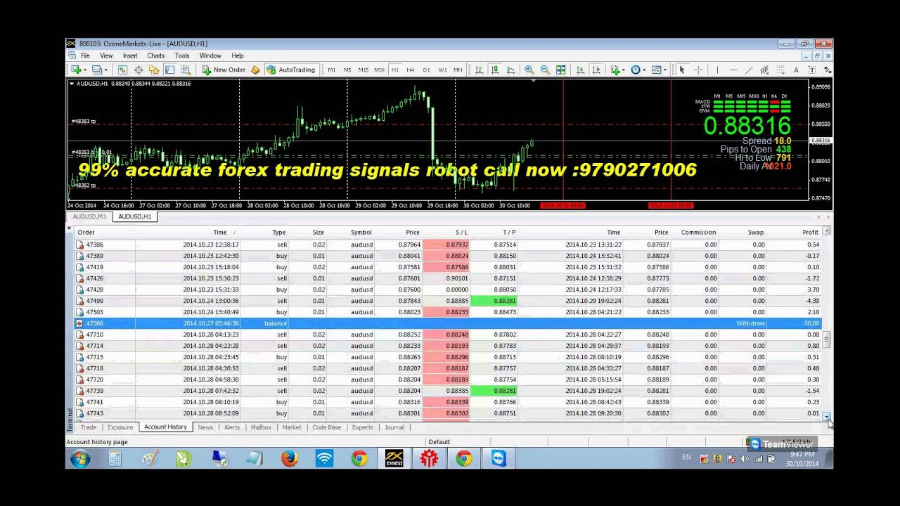 Naked forex review