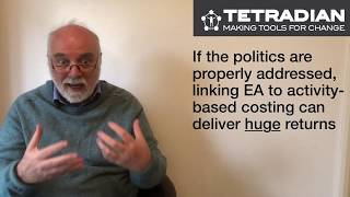 More uses of capability-maps - Episode 50, Tetradian on Architectures