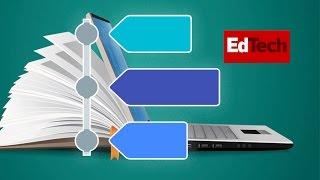 Sutori - интерактивный таймлайн для Образования 2.0 (как создать онлайн и бесплатно)