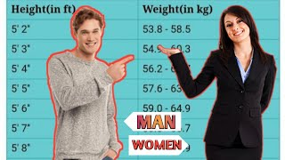 Perfect Height Weight Chart For Men And Woman Body