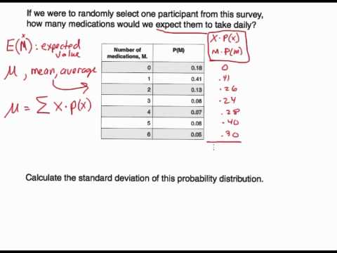 Discrete Probability Distributions: Finding Probabilities, Expected Value, and Standard Deviation