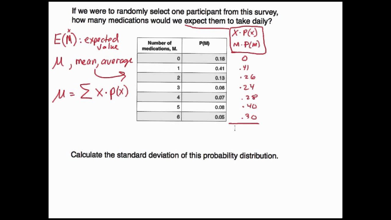 how to find the expected value