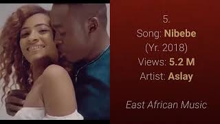 2018 INTERNATIONAL AFRICAN MUSIC CHART: Category 3: East African Music
