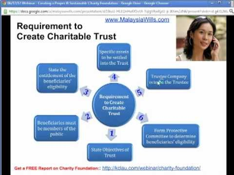How to Set Up a Charity Foundation in Malaysia