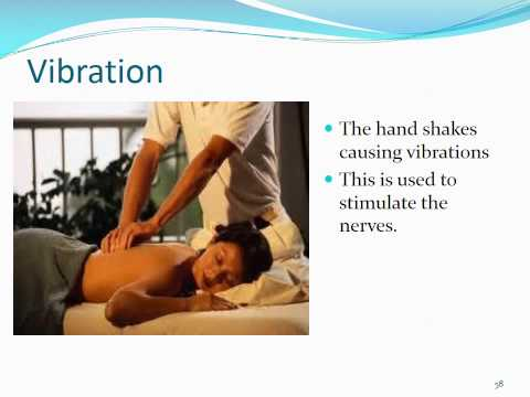 Sports Massage - 4 CE hrs NCBTMB