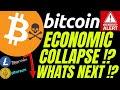 Bitcoin Logarithmic Regression: Still on course