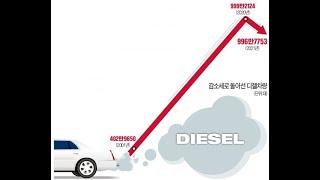 디젤車, 20년 만에 줄었다…전기차에 치이고 '미세먼지…