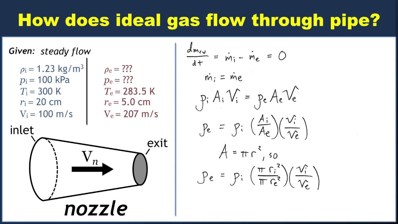 Mass Of Natural Gas