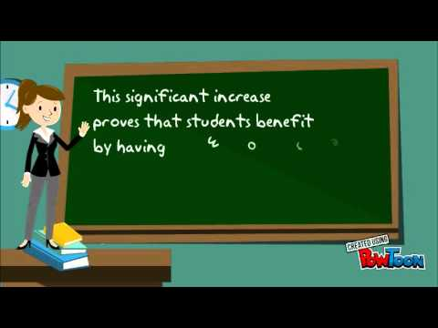 The Parts of an Argumentative Essay Body Paragraph - YouTube