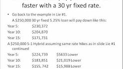 VA Hybrid Loans and the 30 yr fixed rate loan lies