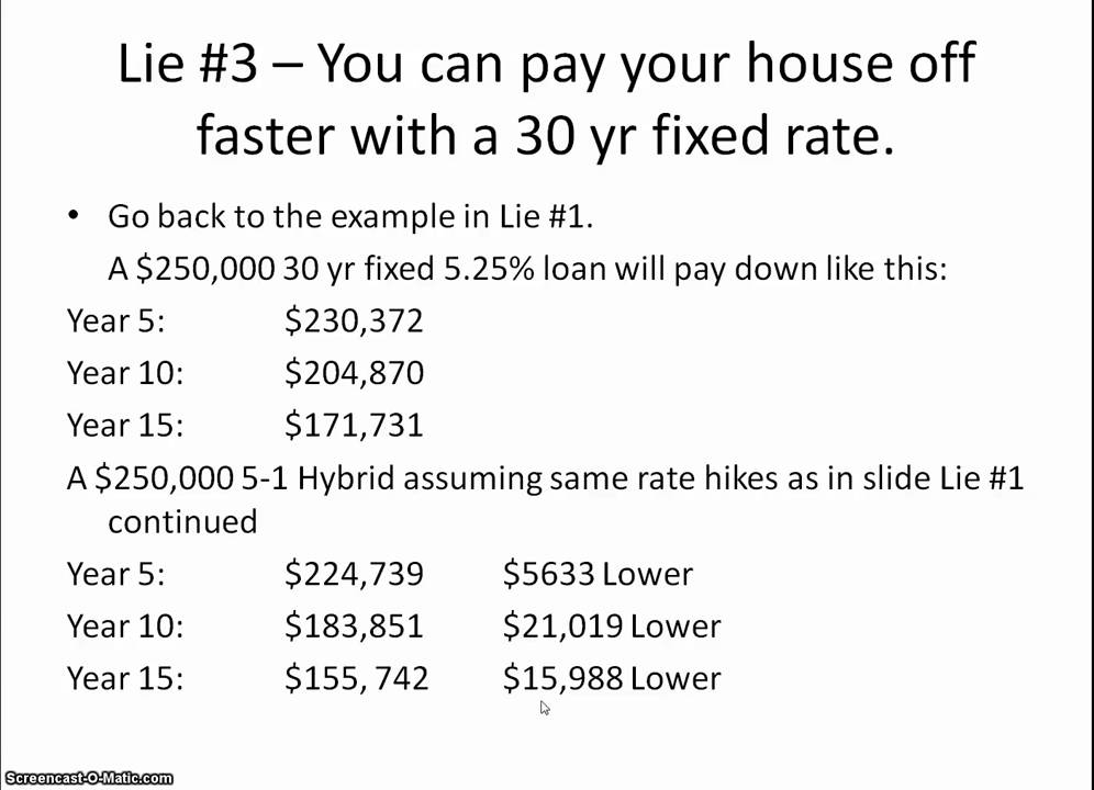 VA Hybrid Loans and the 30 yr fixed rate loan lies - YouTube