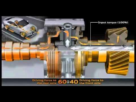 Diferencial autoblocante con engranaje de corona y torque vectoring