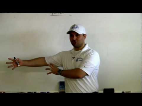Mxenergy Door To Door Sales Training