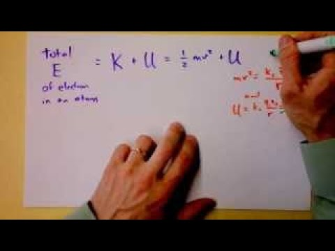 Intro to Bohrs Model of the Hydrogen Like Atom | 2 of 3 | Doc Physics