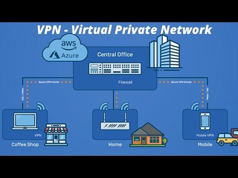 [vpn]-what-is-vpn?-|-vpn-features-|-vpn-protocols-|-vpn-types