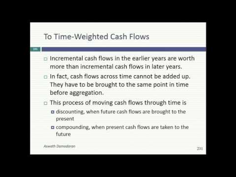 Session 13 (MBA): Time Weighted CF returns, Uncertainty & Equity Analysis
