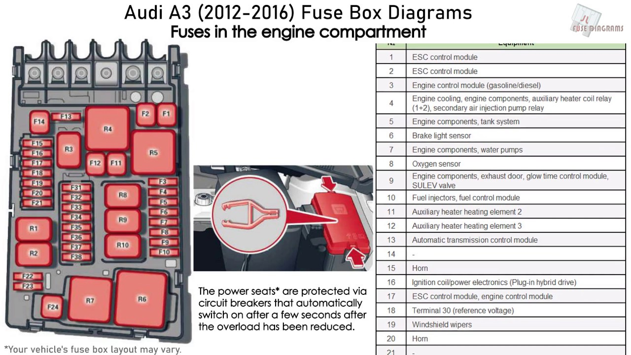 Audi A3 (2012-2016) Fuse Box Diagrams - YouTube | Audi Fuse Panel Diagram |  | YouTube