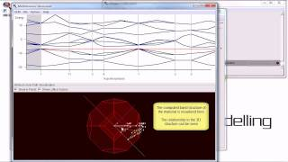 BAND periodic DFT demo: Modeling of bulk silicon with periodic DFT