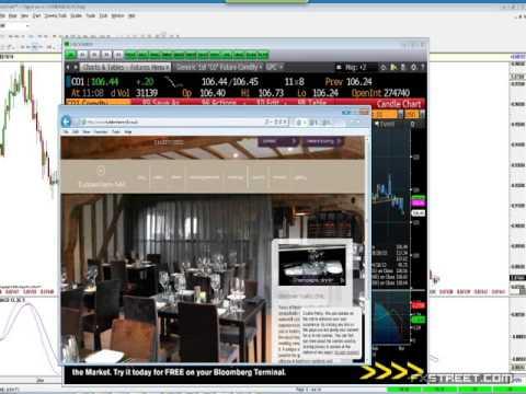 Kathleen Brooks: Trading Tuesdays: How to navigate multiple market risks?