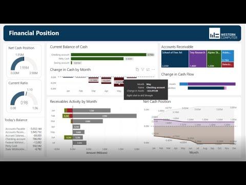 Power BI Financial Dashboards | Western Computer